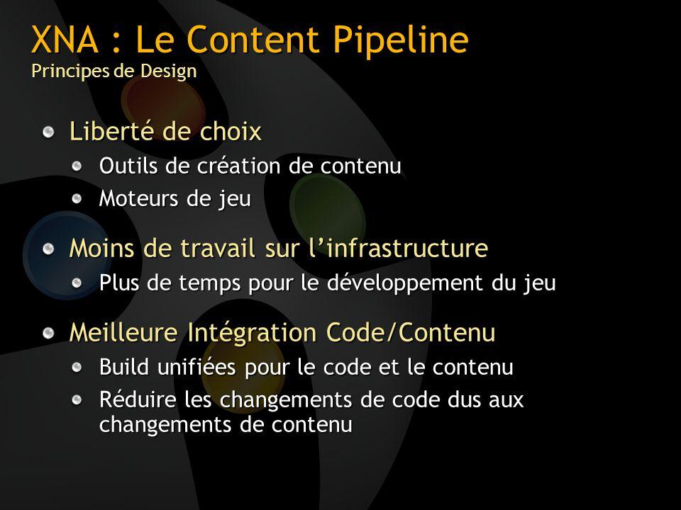 XNA : Le Content Pipeline Principes de Design