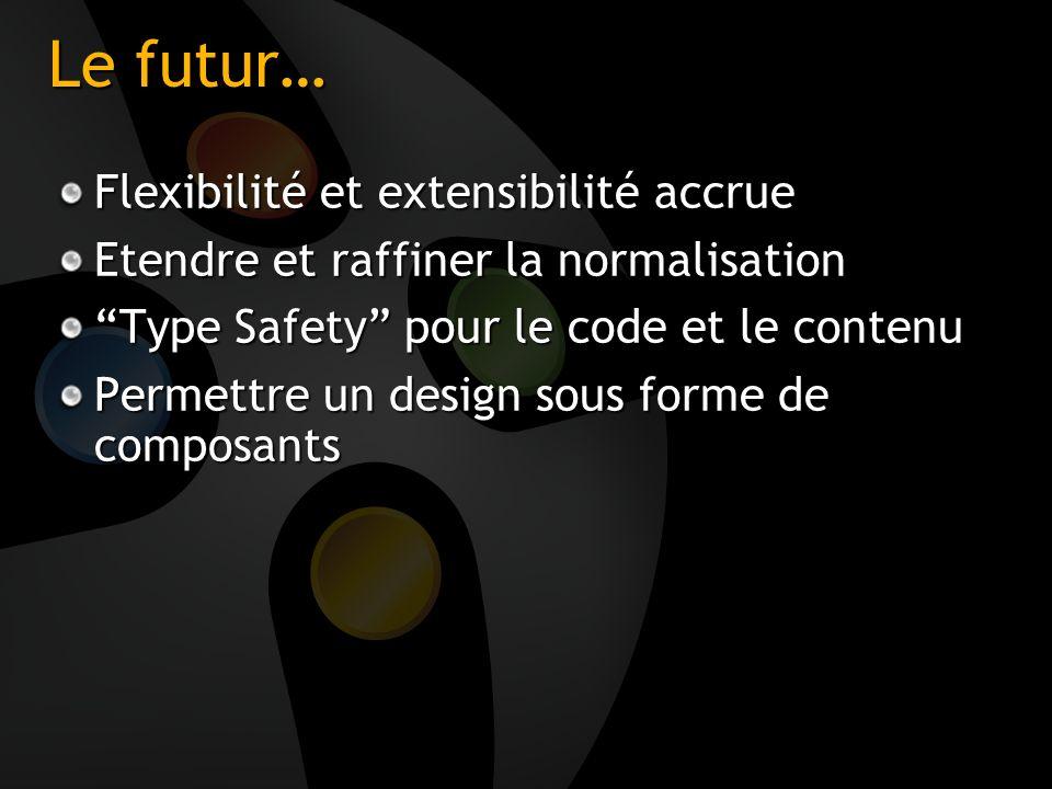 Le futur… Flexibilité et extensibilité accrue