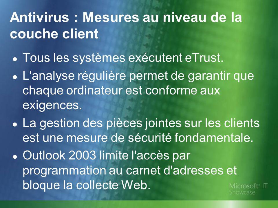 Antivirus : Mesures au niveau de la couche client