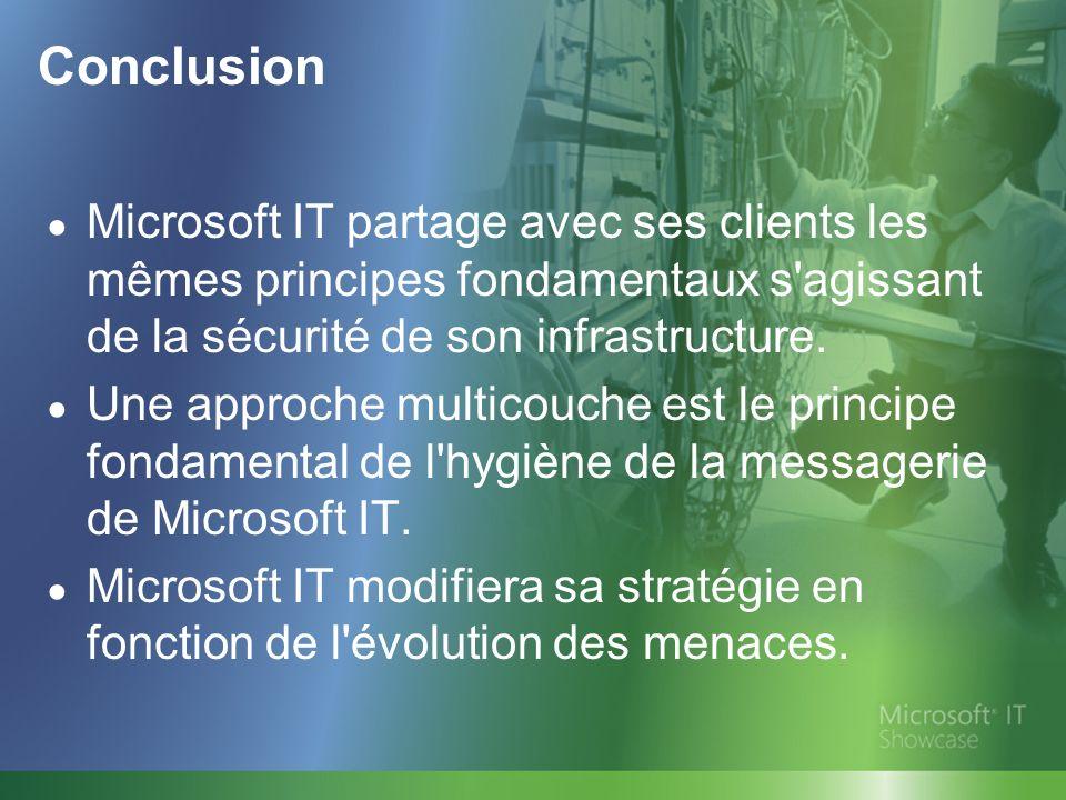 Conclusion Microsoft IT partage avec ses clients les mêmes principes fondamentaux s agissant de la sécurité de son infrastructure.