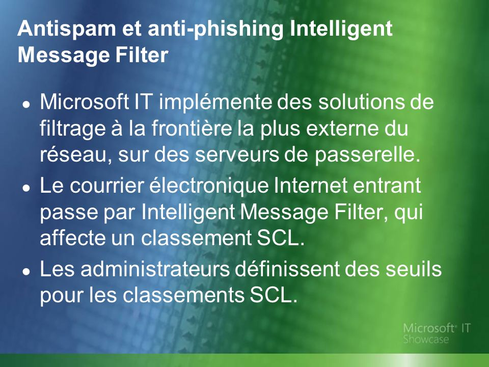 Antispam et anti-phishing Intelligent Message Filter