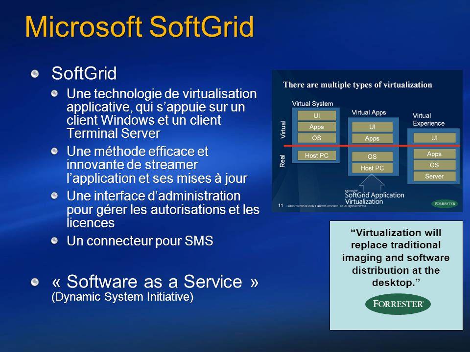 Microsoft SoftGrid SoftGrid