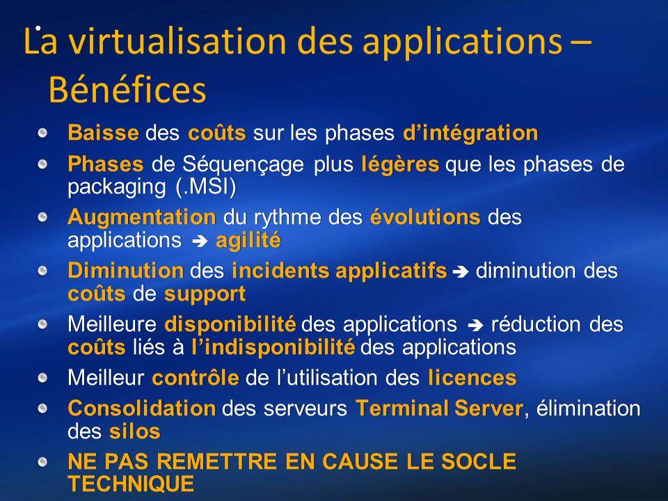 La virtualisation des applications – Bénéfices