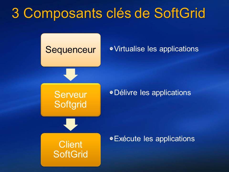 3 Composants clés de SoftGrid