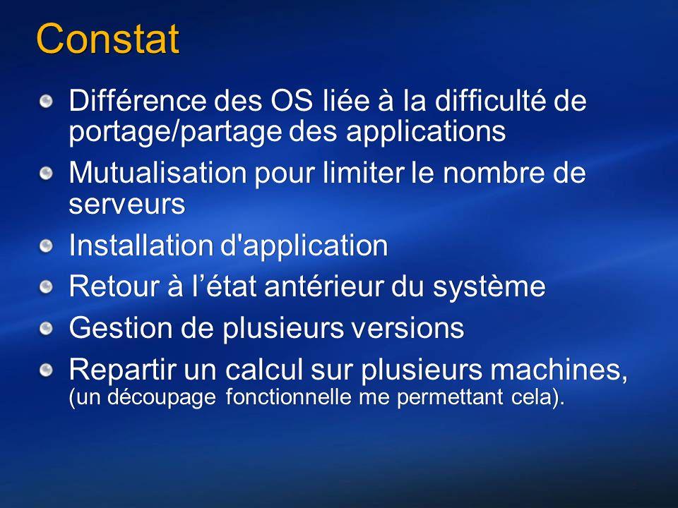 3/26/2017 3:54 PM Constat. Différence des OS liée à la difficulté de portage/partage des applications.