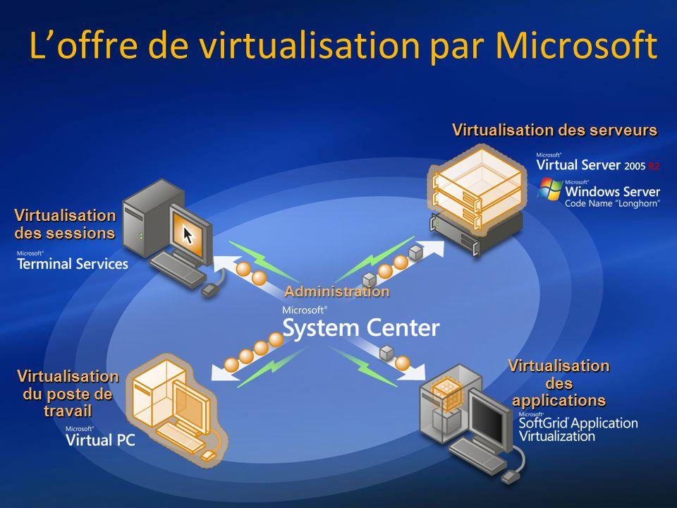 L'offre de virtualisation par Microsoft