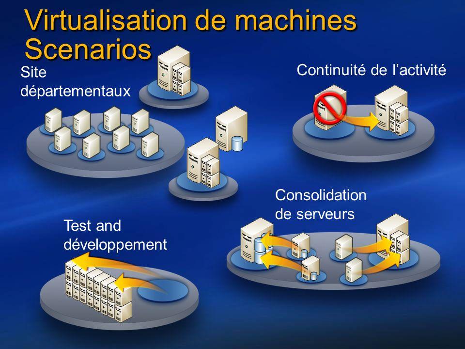 Virtualisation de machines Scenarios