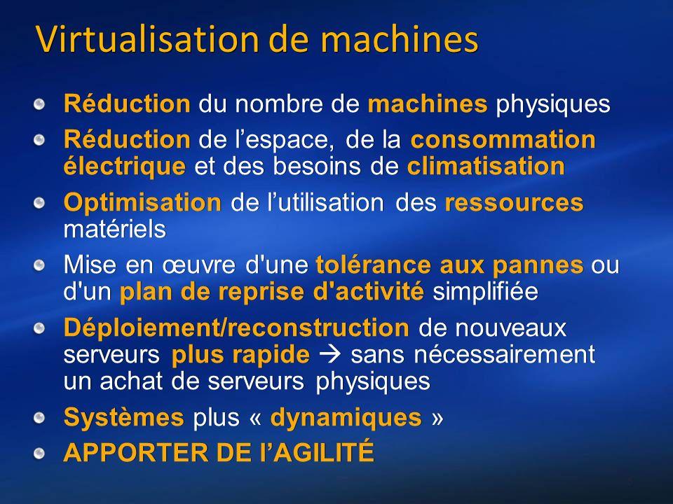 Virtualisation de machines