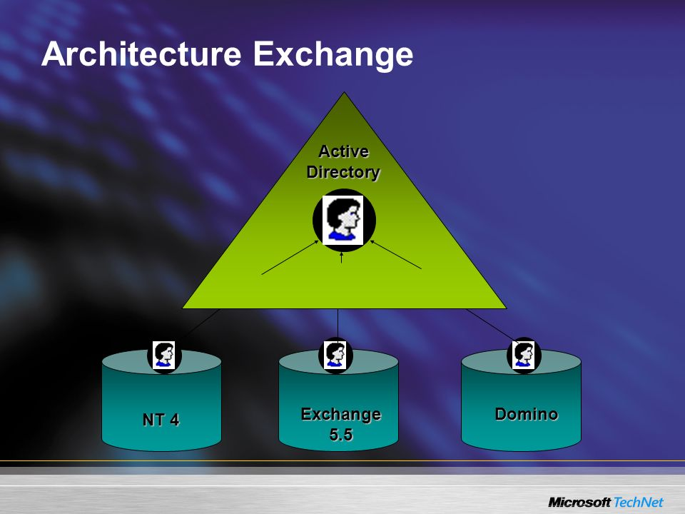 Architecture Exchange