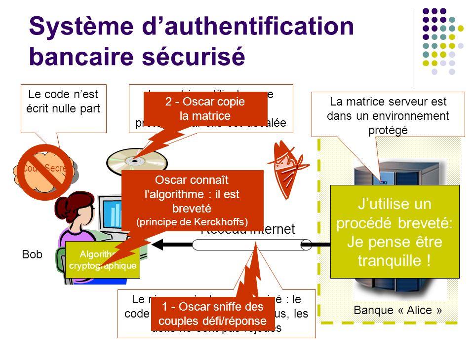 Système d'authentification bancaire sécurisé