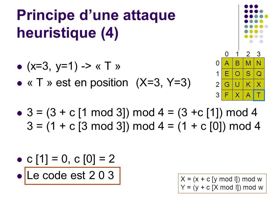 Principe d'une attaque heuristique (4)