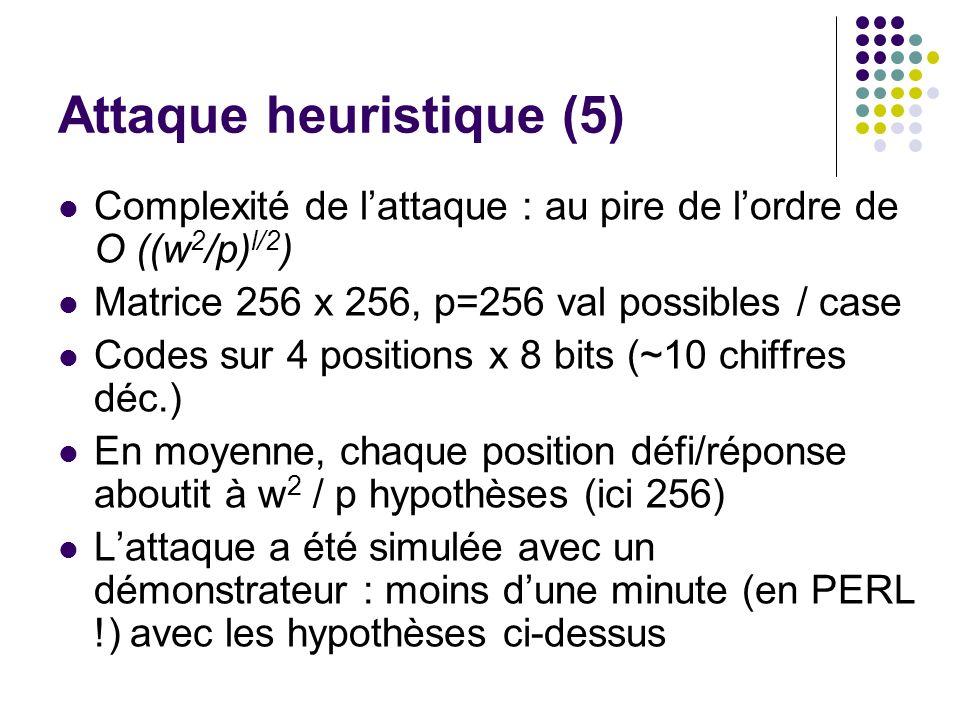 Attaque heuristique (5)