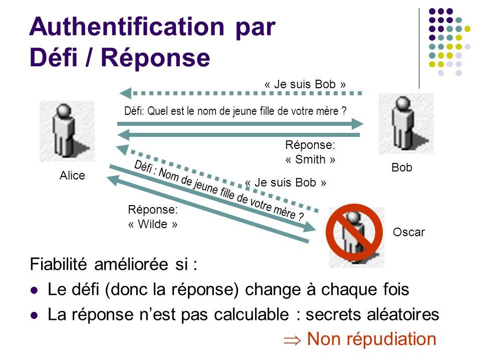 Authentification par Défi / Réponse