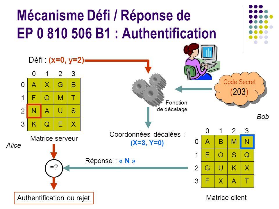 Mécanisme Défi / Réponse de EP 0 810 506 B1 : Authentification