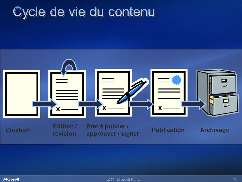Cycle de vie du contenu Edition / révision
