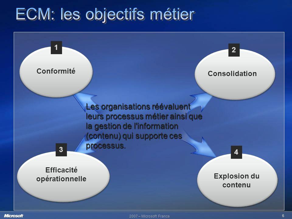 ECM: les objectifs métier