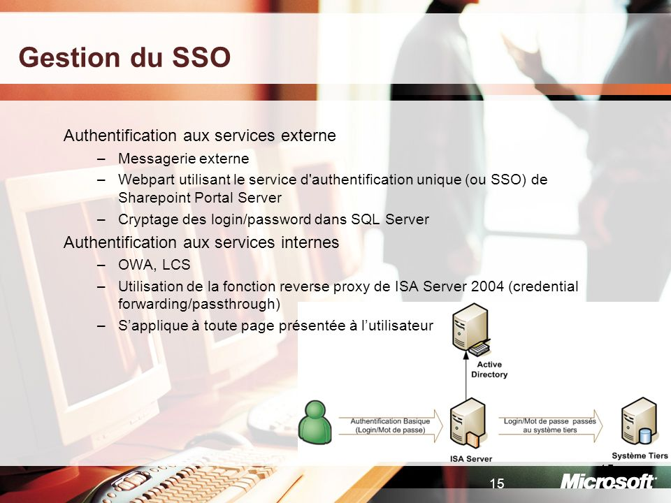Gestion du SSO Authentification aux services externe