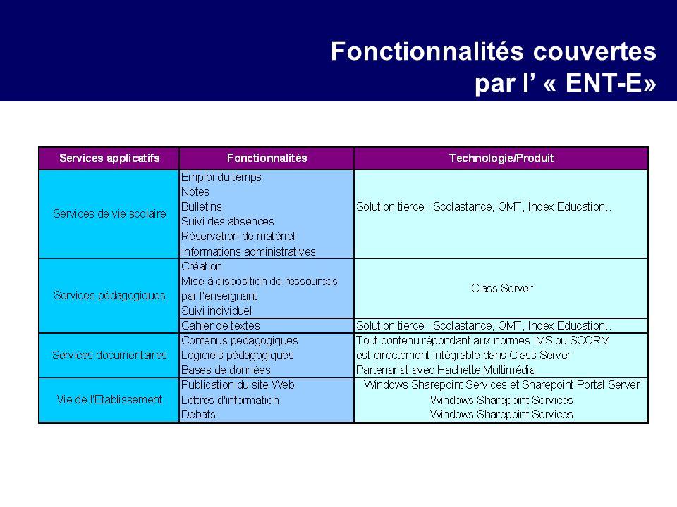 Fonctionnalités couvertes par l' « ENT-E»