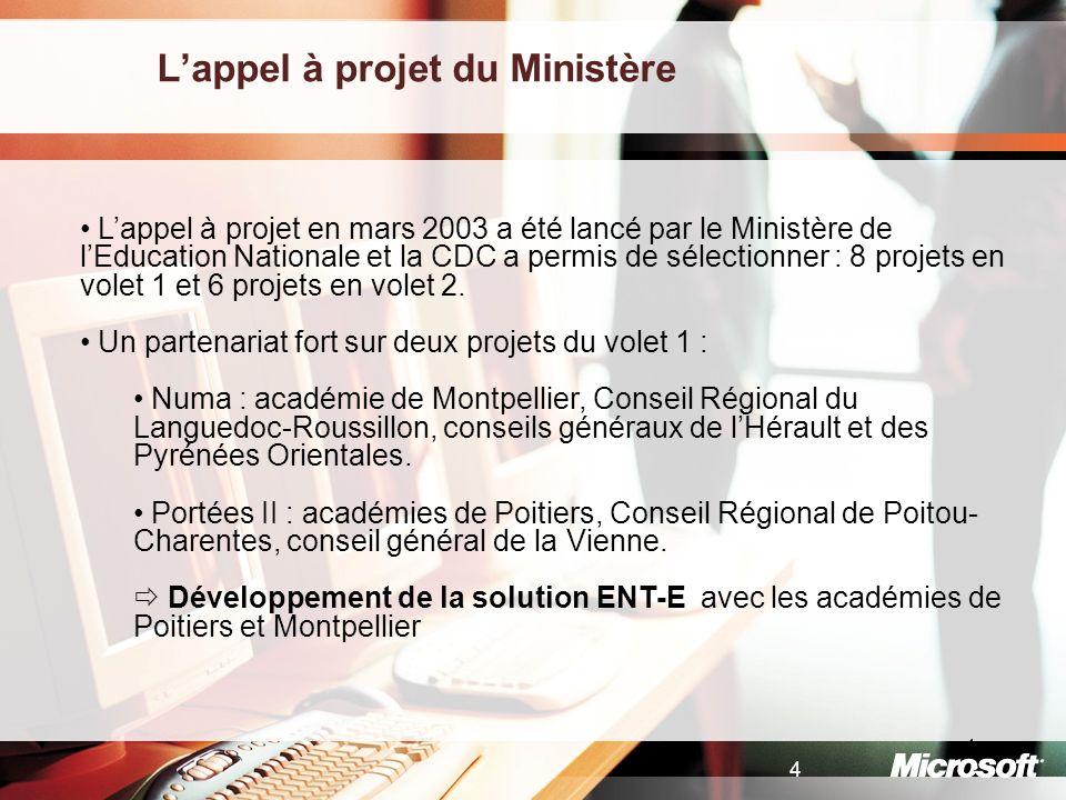 L'appel à projet du Ministère