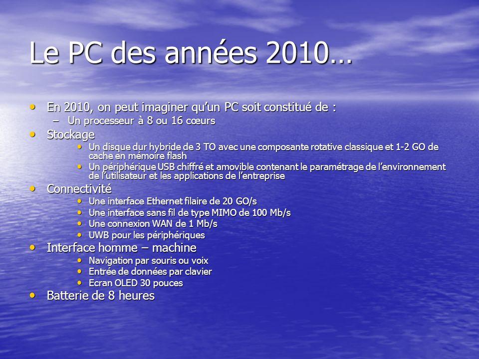 Le PC des années 2010… En 2010, on peut imaginer qu'un PC soit constitué de : Un processeur à 8 ou 16 cœurs.