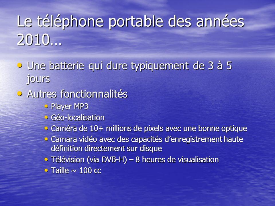 Le téléphone portable des années 2010…
