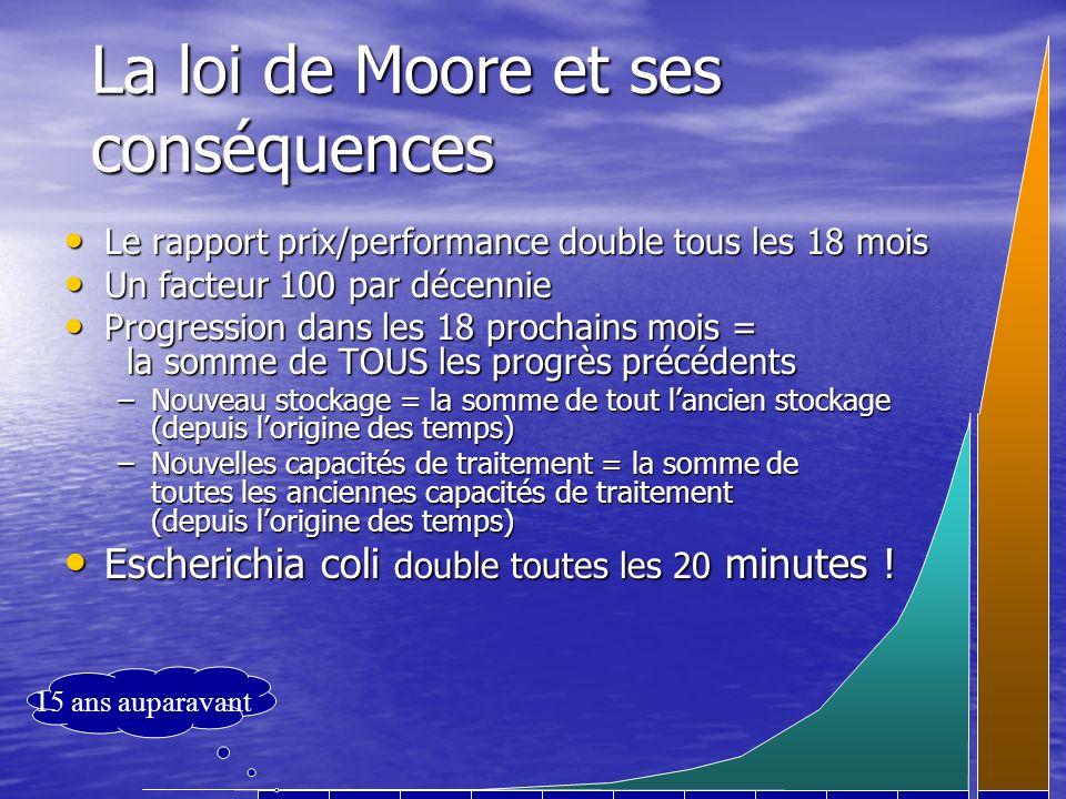 La loi de Moore et ses conséquences
