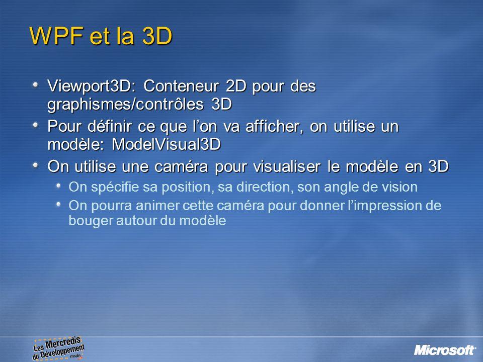 WPF et la 3D Viewport3D: Conteneur 2D pour des graphismes/contrôles 3D