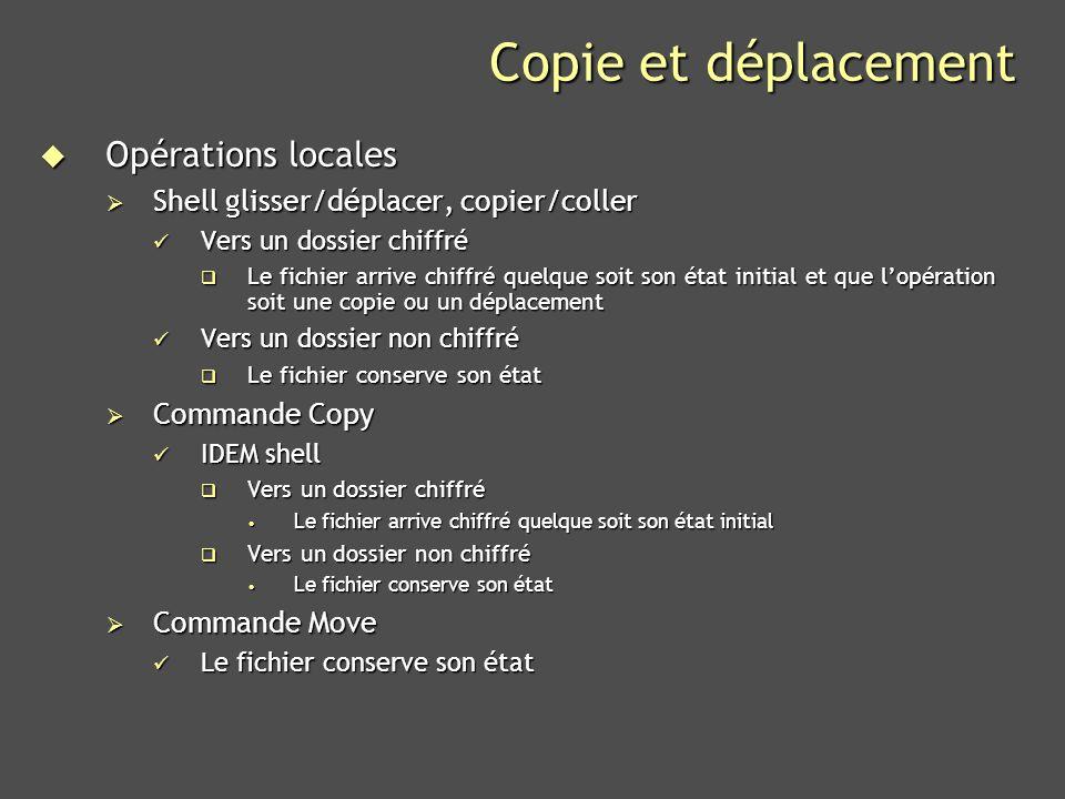 Copie et déplacement Opérations locales