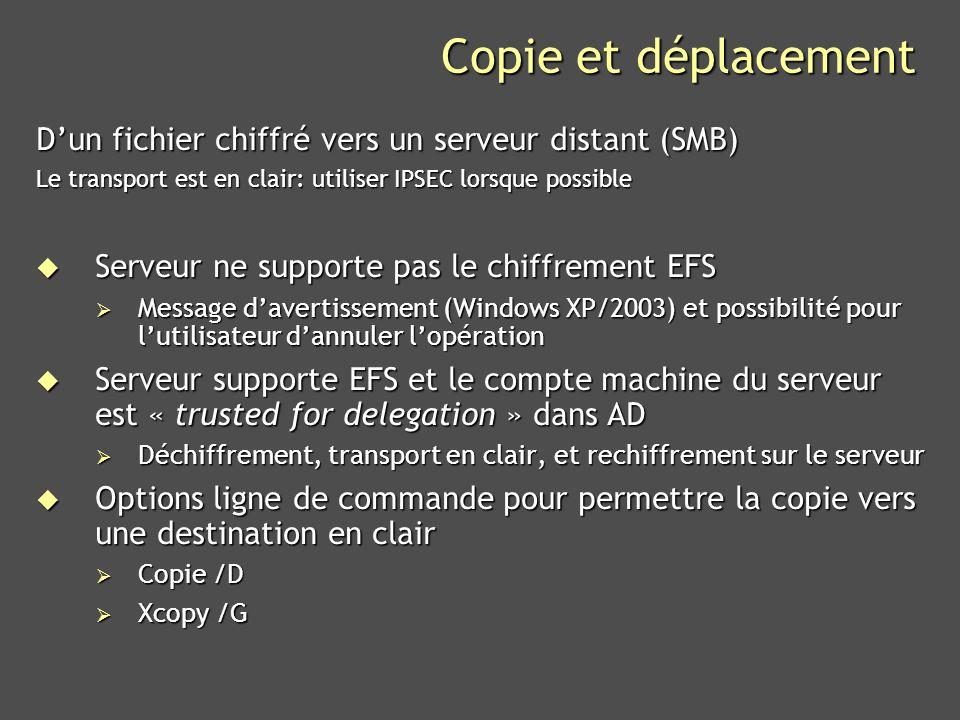 Copie et déplacement D'un fichier chiffré vers un serveur distant (SMB) Le transport est en clair: utiliser IPSEC lorsque possible.