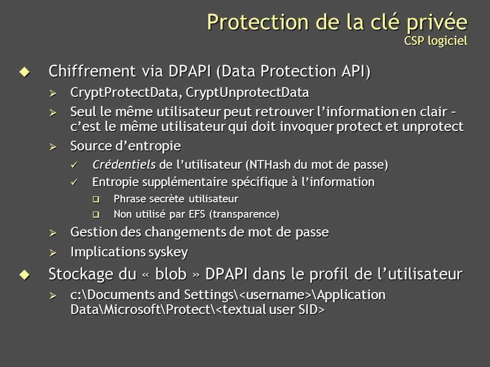 Protection de la clé privée CSP logiciel