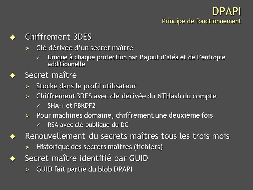 DPAPI Principe de fonctionnement