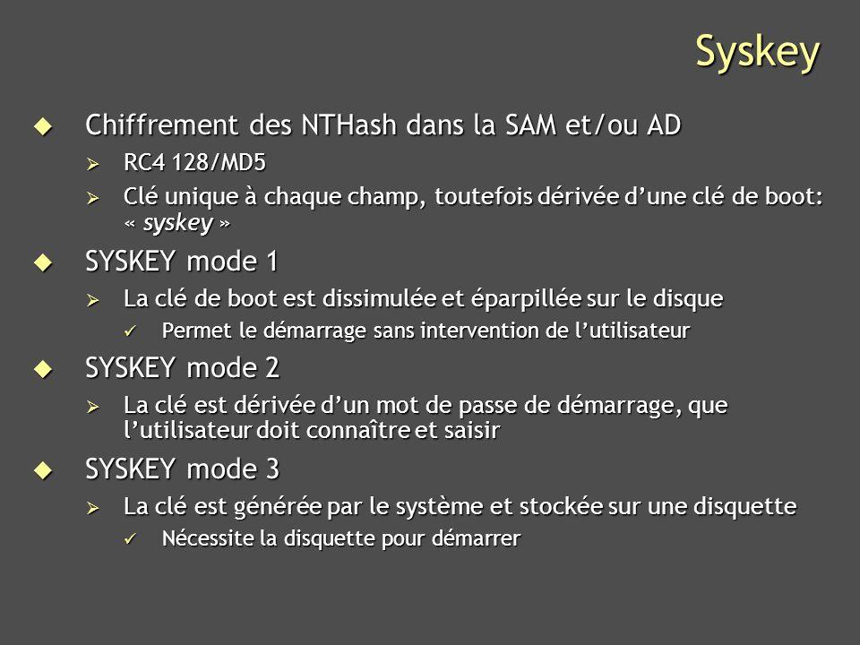 Syskey Chiffrement des NTHash dans la SAM et/ou AD SYSKEY mode 1