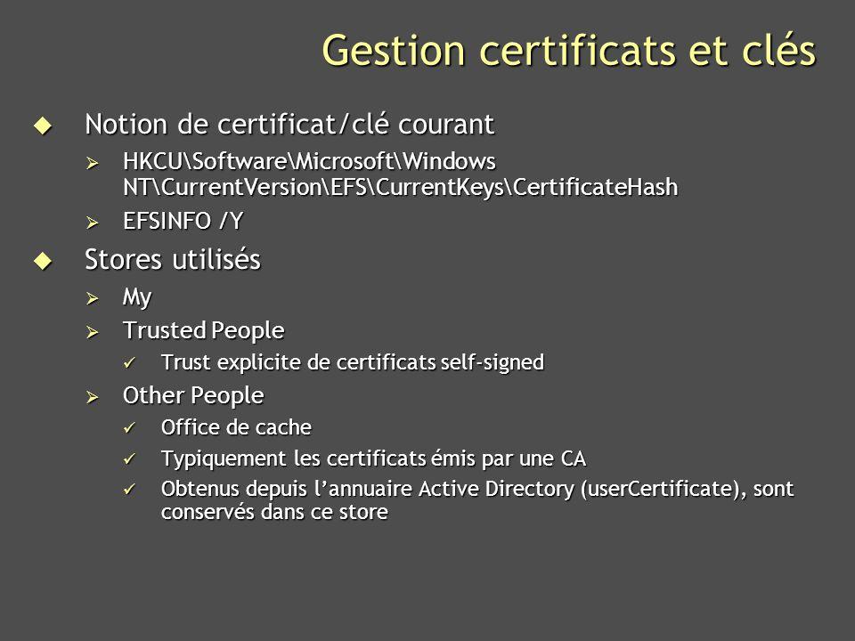 Gestion certificats et clés