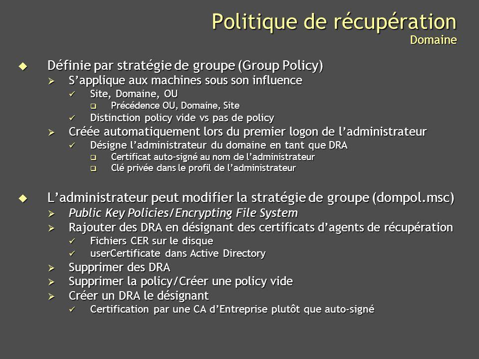 Politique de récupération Domaine