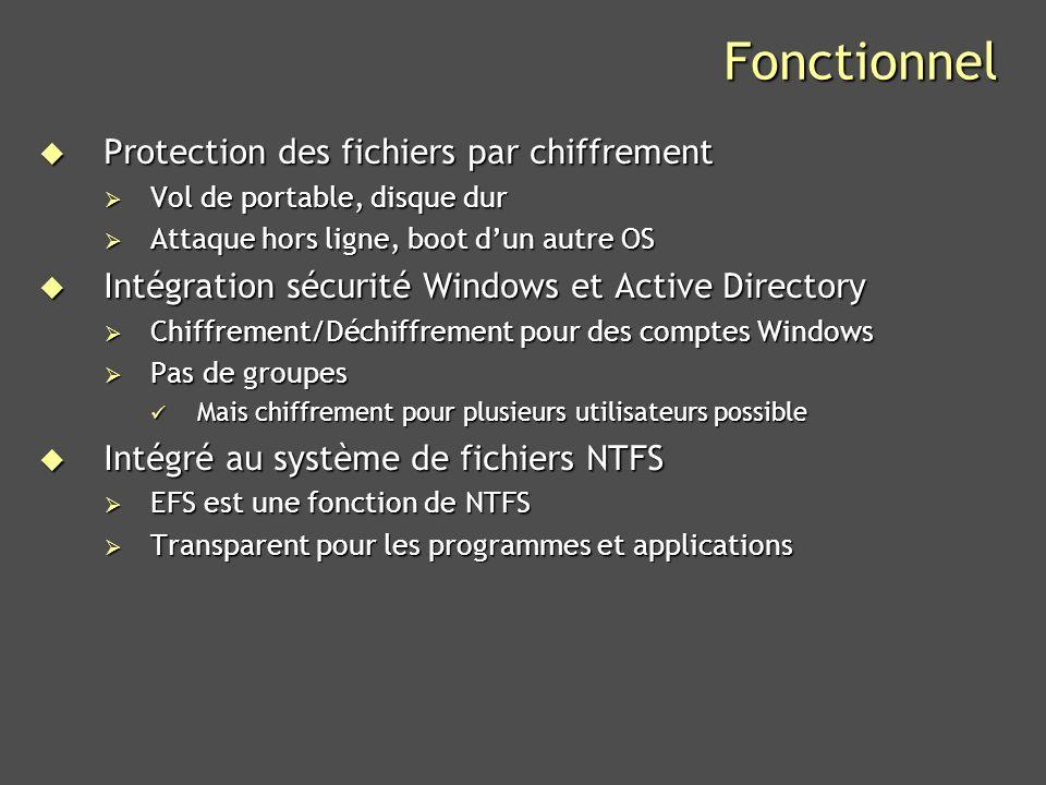 Fonctionnel Protection des fichiers par chiffrement