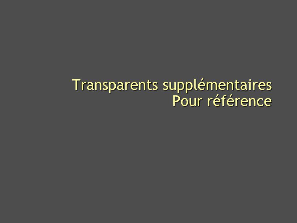 Transparents supplémentaires Pour référence