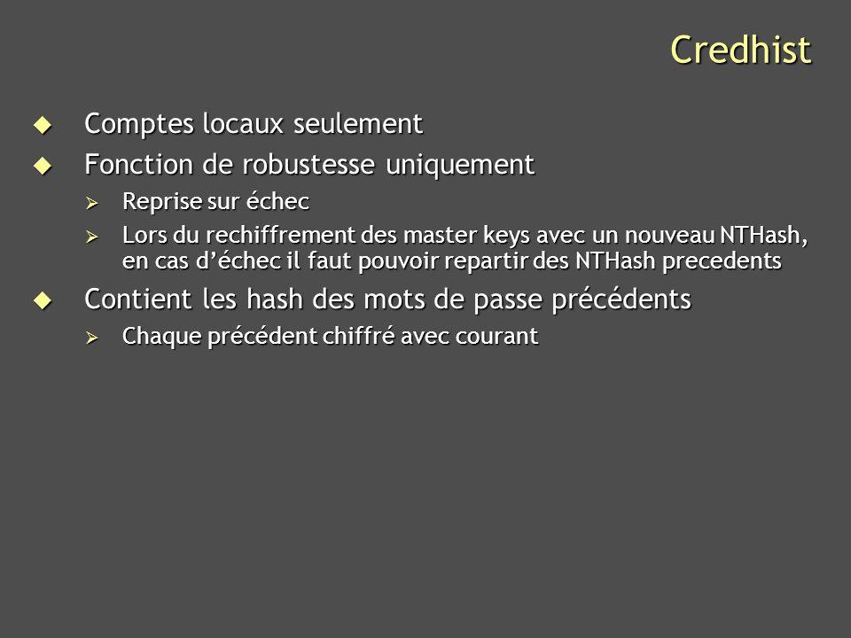 Credhist Comptes locaux seulement Fonction de robustesse uniquement