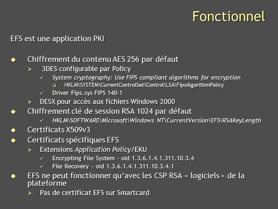 Fonctionnel EFS est une application PKI