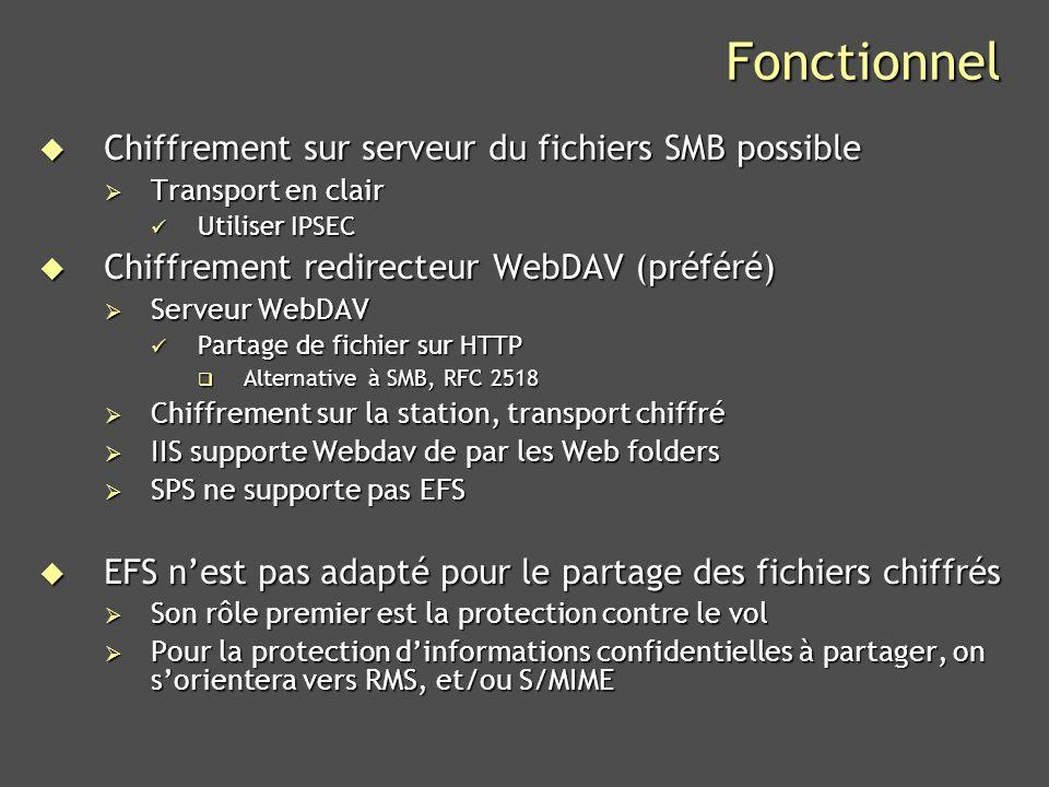 Fonctionnel Chiffrement sur serveur du fichiers SMB possible