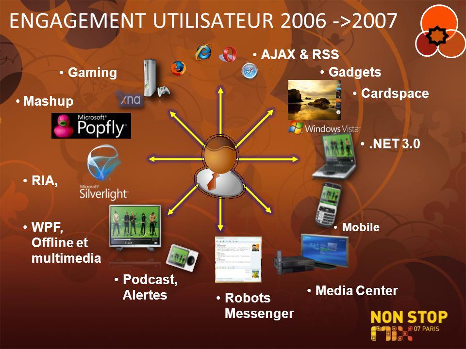 ENGAGEMENT UTILISATEUR 2006 ->2007