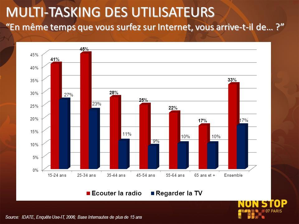 MULTI-TASKING DES UTILISATEURS