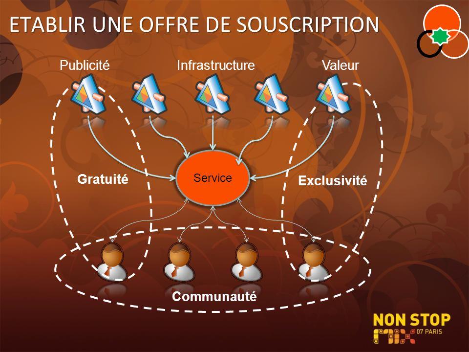 ETABLIR UNE OFFRE DE SOUSCRIPTION