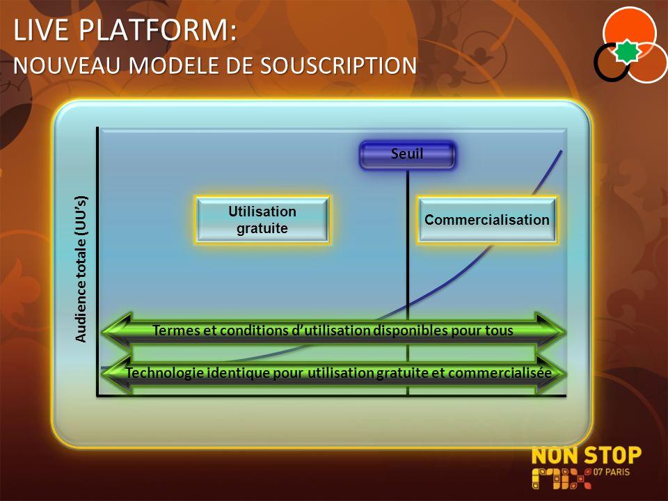 LIVE PLATFORM: NOUVEAU MODELE DE SOUSCRIPTION