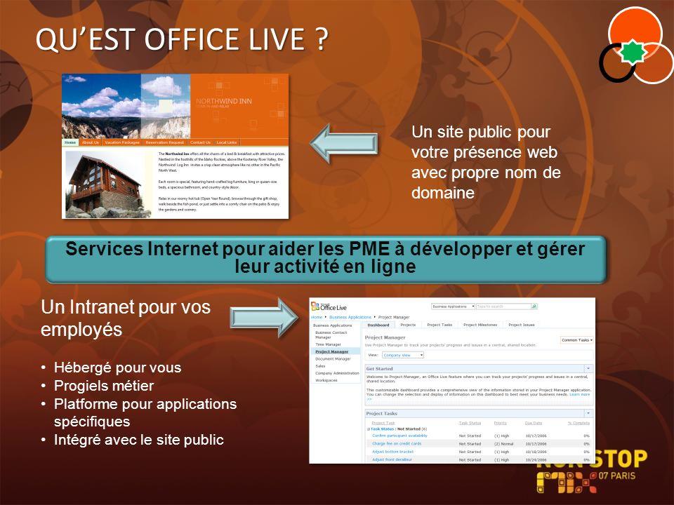 QU'EST OFFICE LIVE Un site public pour votre présence web avec propre nom de domaine. Un Intranet pour vos employés.