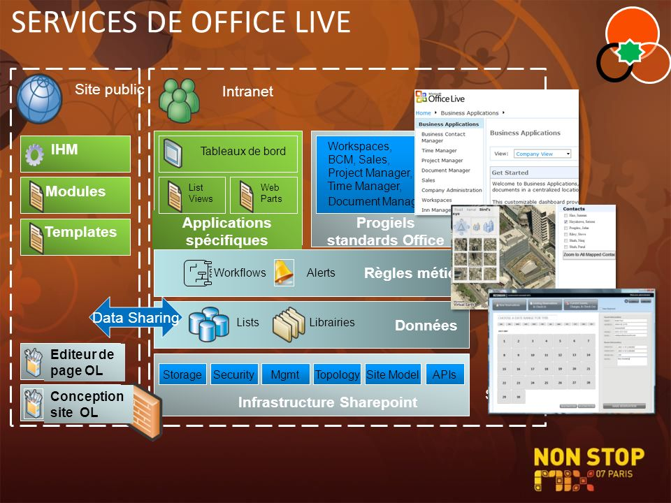 SERVICES DE OFFICE LIVE