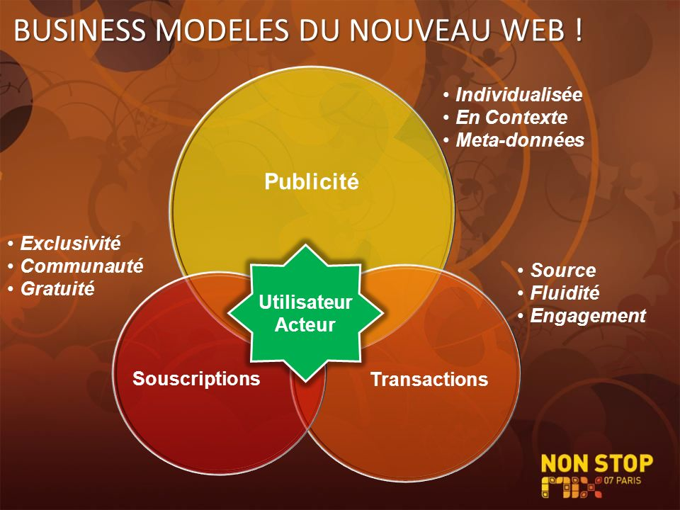 BUSINESS MODELES DU NOUVEAU WEB !