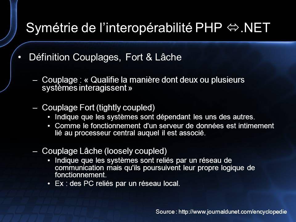 Symétrie de l'interopérabilité PHP .NET