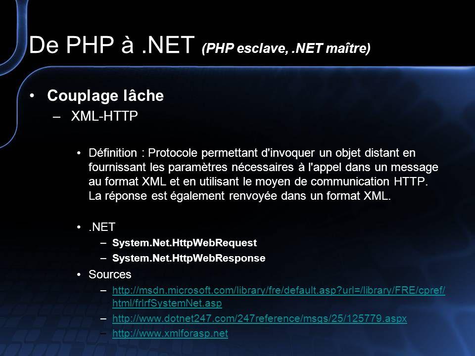 De PHP à .NET (PHP esclave, .NET maître)