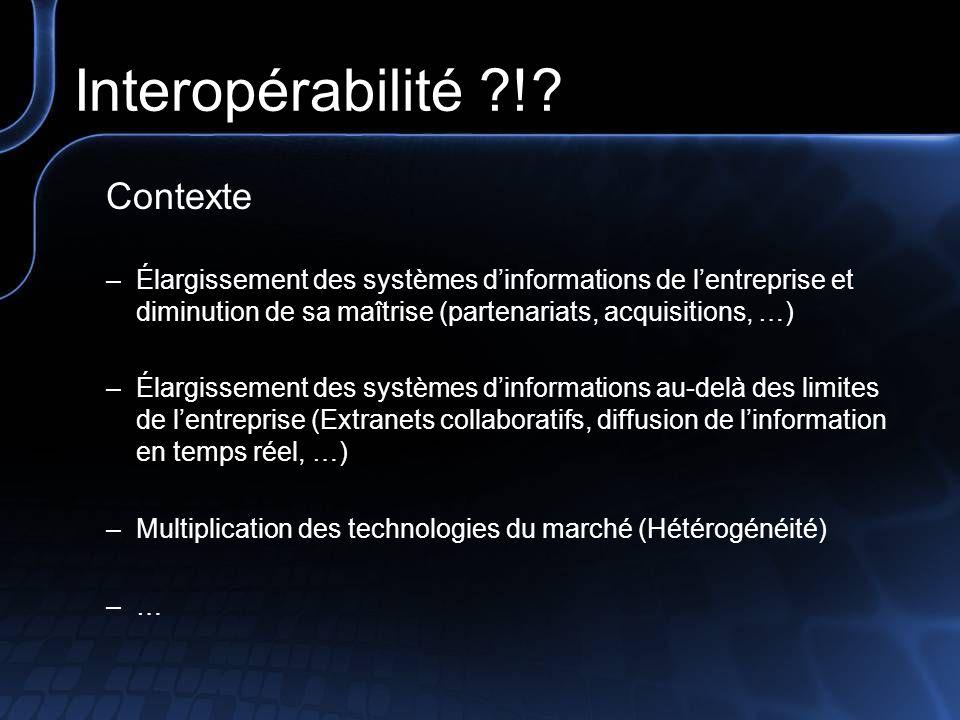Interopérabilité ! Contexte