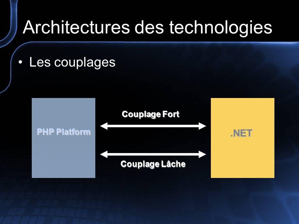 Architectures des technologies